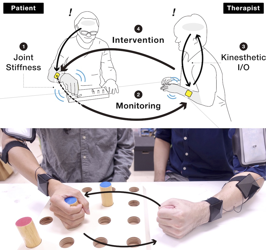 Conceptual Representation of Interactive Peg Rehabilitation
